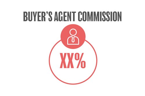 You will very likely have to pay a buyer's agent to help sell your home.