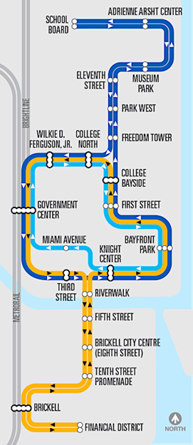 top miami neighborhoods ranked for public transportation